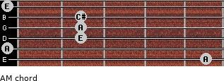 AM for guitar on frets 5, 0, 2, 2, 2, 0