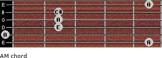AM for guitar on frets 5, 0, 2, 2, 2, 5