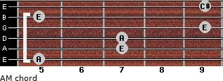 AM for guitar on frets 5, 7, 7, 9, 5, 9
