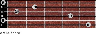 AM13 for guitar on frets 5, 0, 4, 1, 2, 0