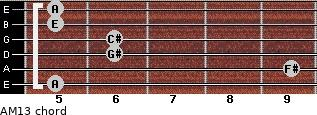 AM13 for guitar on frets 5, 9, 6, 6, 5, 5