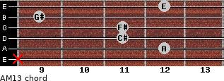 AM13 for guitar on frets x, 12, 11, 11, 9, 12