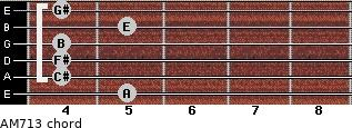 AM7/13 for guitar on frets 5, 4, 4, 4, 5, 4