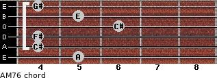 AM7/6 for guitar on frets 5, 4, 4, 6, 5, 4