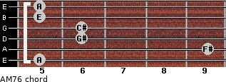 AM7/6 for guitar on frets 5, 9, 6, 6, 5, 5