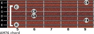 AM7/6 for guitar on frets 5, 9, 6, 6, 5, 9