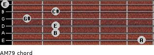 AM7/9 for guitar on frets 5, 2, 2, 1, 2, 0