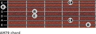 AM7/9 for guitar on frets 5, 4, 2, 2, 0, 4