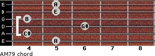 AM7/9 for guitar on frets 5, 4, 6, 4, 5, 5