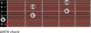 AM7/9 for guitar on frets x, 0, 2, 4, 2, 4
