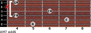 AM7(add6) for guitar on frets 5, 7, 4, 6, x, 4