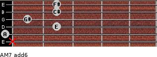 AM7(add6) for guitar on frets x, 0, 2, 1, 2, 2