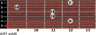 AM7(add6) for guitar on frets x, 12, 11, 11, 9, 12
