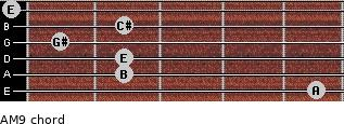 AM9 for guitar on frets 5, 2, 2, 1, 2, 0