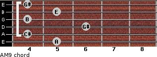 AM9 for guitar on frets 5, 4, 6, 4, 5, 4