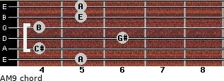 AM9 for guitar on frets 5, 4, 6, 4, 5, 5