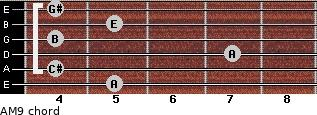 AM9 for guitar on frets 5, 4, 7, 4, 5, 4