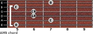AM9 for guitar on frets 5, 7, 6, 6, 5, 7