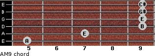 AM9 for guitar on frets 5, 7, 9, 9, 9, 9