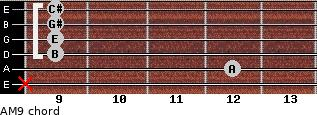 AM9 for guitar on frets x, 12, 9, 9, 9, 9