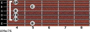 AMaj7/6 for guitar on frets 5, 4, 4, 4, 5, 4
