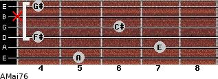 AMaj7/6 for guitar on frets 5, 7, 4, 6, x, 4