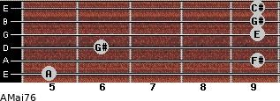 AMaj7/6 for guitar on frets 5, 9, 6, 9, 9, 9