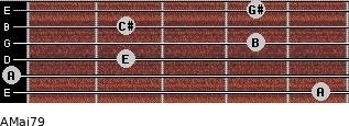 AMaj7/9 for guitar on frets 5, 0, 2, 4, 2, 4