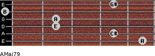 AMaj7/9 for guitar on frets 5, 4, 2, 2, 0, 4