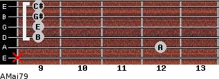 AMaj7/9 for guitar on frets x, 12, 9, 9, 9, 9