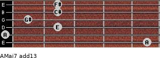 AMaj7(add13) for guitar on frets 5, 0, 2, 1, 2, 2