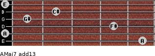 AMaj7(add13) for guitar on frets 5, 0, 4, 1, 2, 0