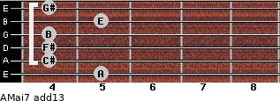 AMaj7(add13) for guitar on frets 5, 4, 4, 4, 5, 4