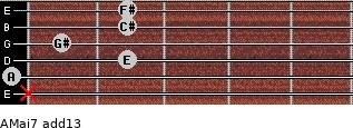AMaj7(add13) for guitar on frets x, 0, 2, 1, 2, 2