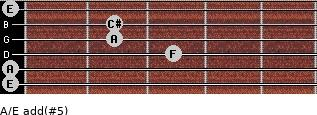 A/E add(#5) for guitar on frets 0, 0, 3, 2, 2, 0