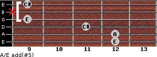 A/E add(#5) for guitar on frets 12, 12, 11, 9, x, 9