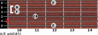 A/E add(#5) for guitar on frets 12, x, 11, 10, 10, 12