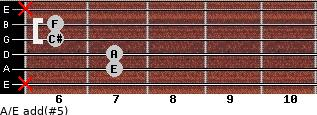 A/E add(#5) for guitar on frets x, 7, 7, 6, 6, x