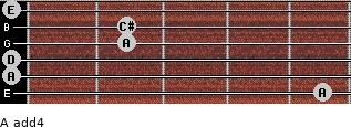 A add(4) for guitar on frets 5, 0, 0, 2, 2, 0