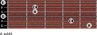 A add(4) for guitar on frets 5, 4, 0, 2, 2, 0