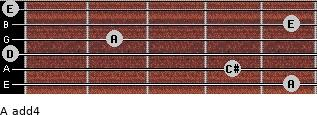 A add(4) for guitar on frets 5, 4, 0, 2, 5, 0