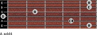 A add(4) for guitar on frets 5, 4, 0, 2, 5, 5