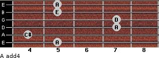 A add(4) for guitar on frets 5, 4, 7, 7, 5, 5