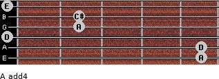 A add(4) for guitar on frets 5, 5, 0, 2, 2, 0