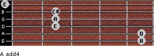 A add(4) for guitar on frets 5, 5, 2, 2, 2, 0