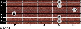 A add(4) for guitar on frets 5, 5, 2, 6, 5, 5