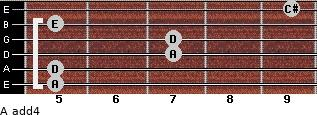 A add(4) for guitar on frets 5, 5, 7, 7, 5, 9