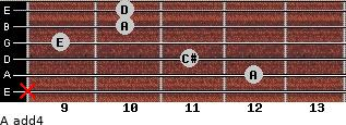 A add(4) for guitar on frets x, 12, 11, 9, 10, 10