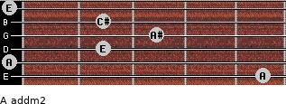 A add(m2) for guitar on frets 5, 0, 2, 3, 2, 0