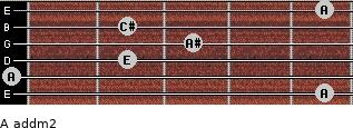 A add(m2) for guitar on frets 5, 0, 2, 3, 2, 5